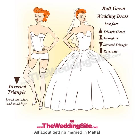 Find the Best Wedding Dress Style for your Figure | TheWeddingSite ...